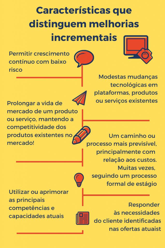 (infográfico) Características que distinguem melhorias incrementais